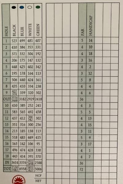 Sunday River Golf Club Scorecard